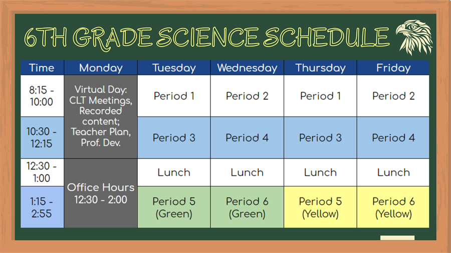 6th grade Science schedule